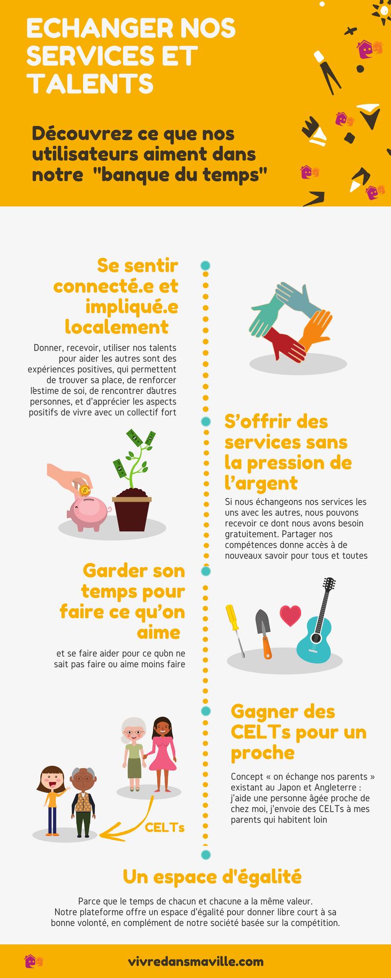 Infographie - banque du temps - mars2018